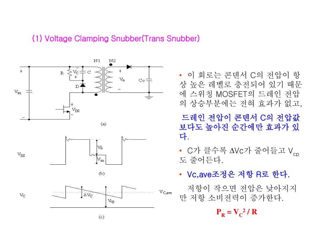 (1) Voltage Clamping Snubber(Trans Snubber)