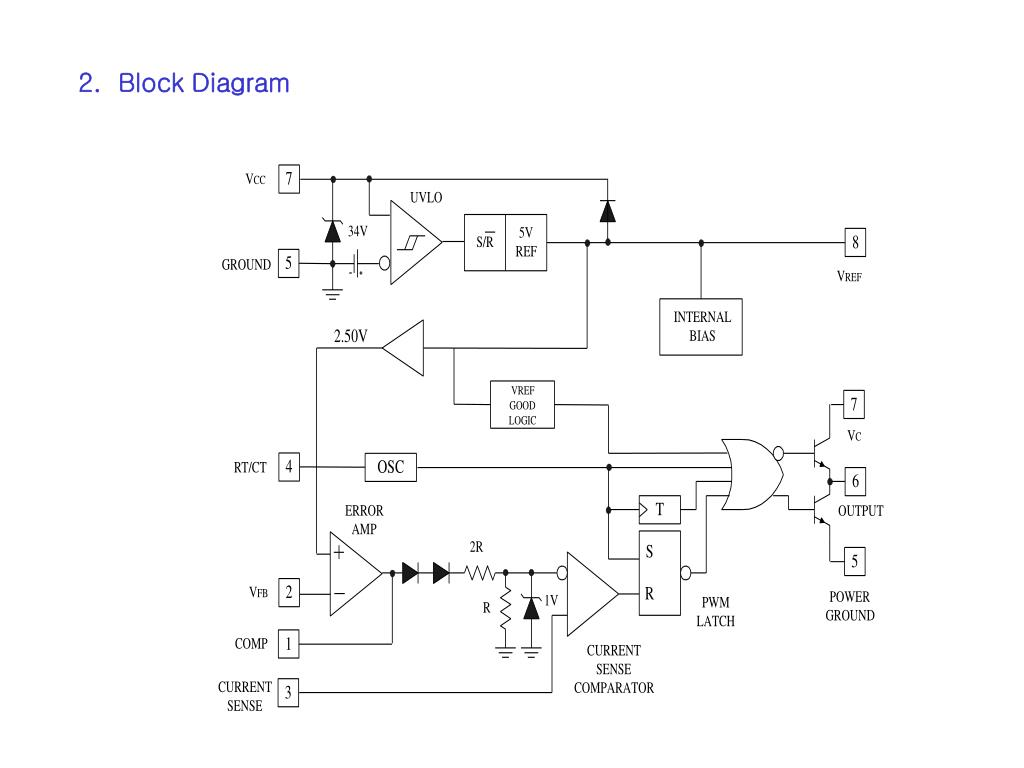 2.  Block Diagram