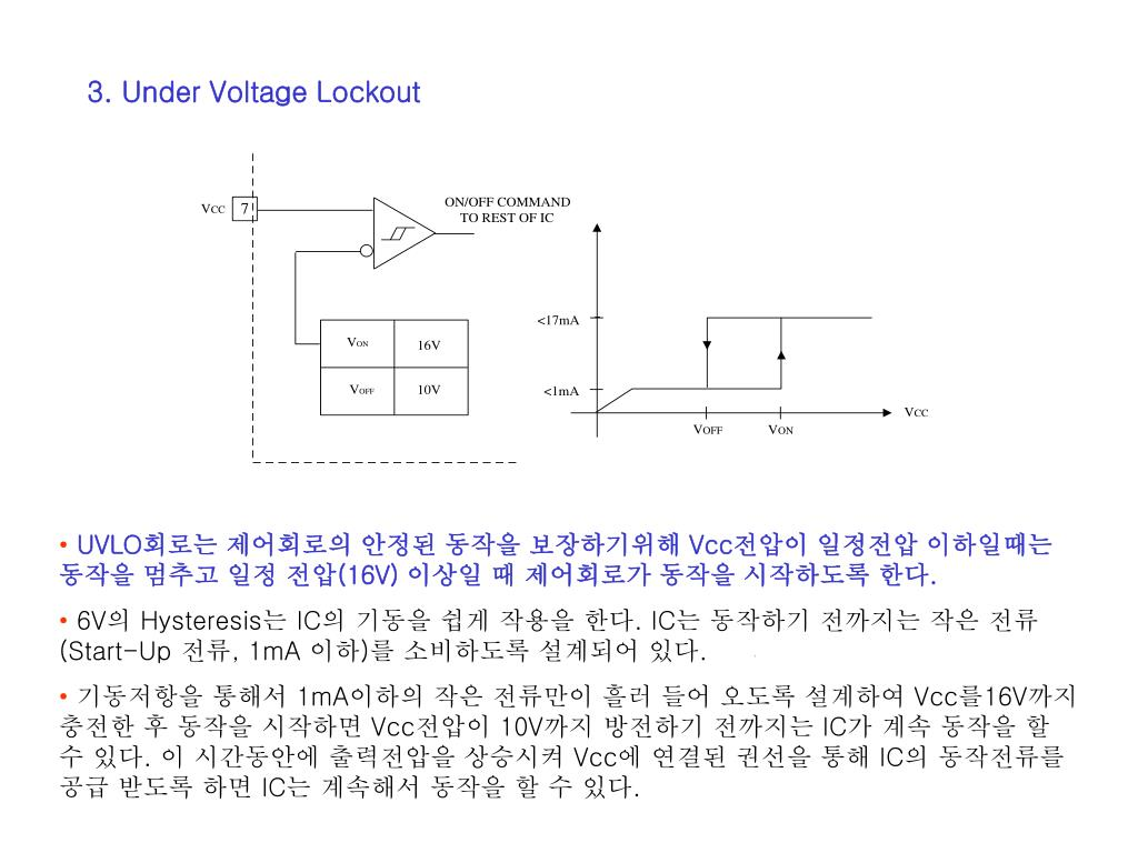 3. Under Voltage Lockout