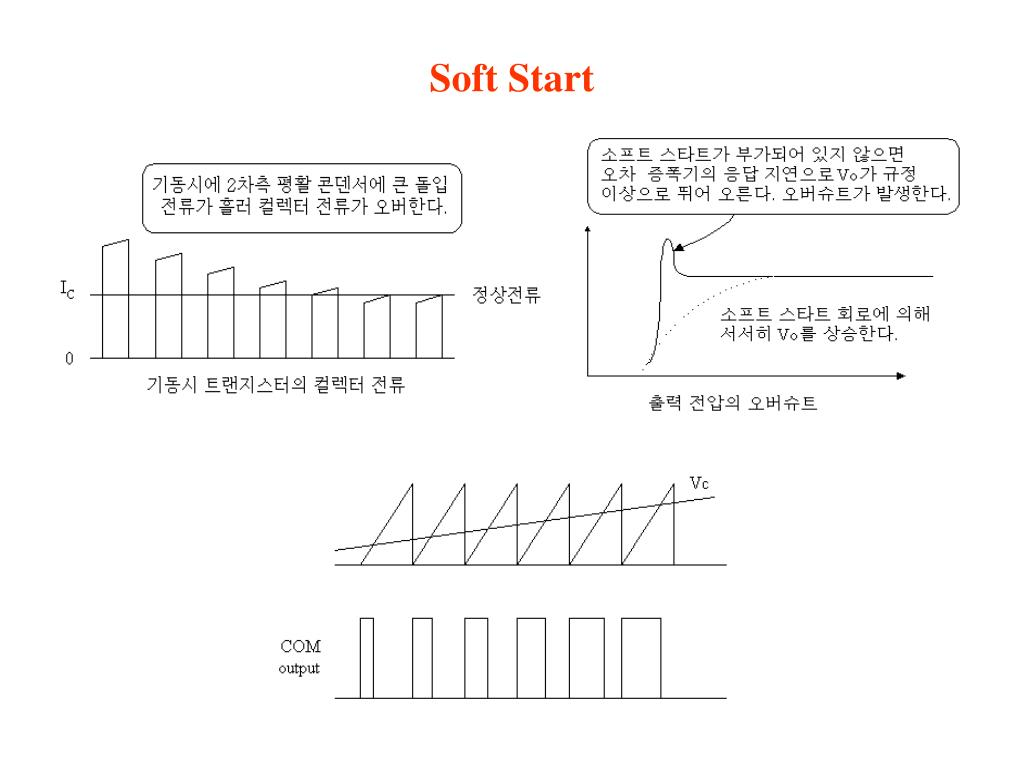 Soft Start