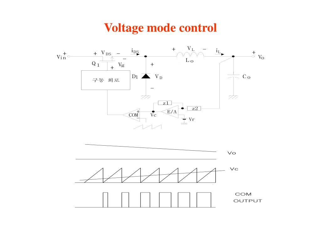Voltage mode control