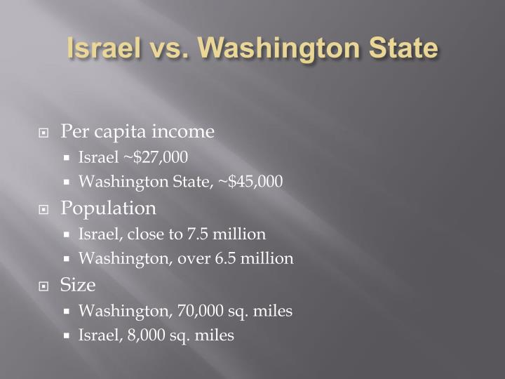 Israel vs. Washington State