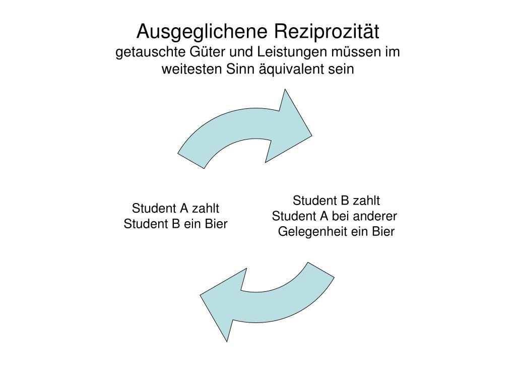 Ausgeglichene Reziprozität