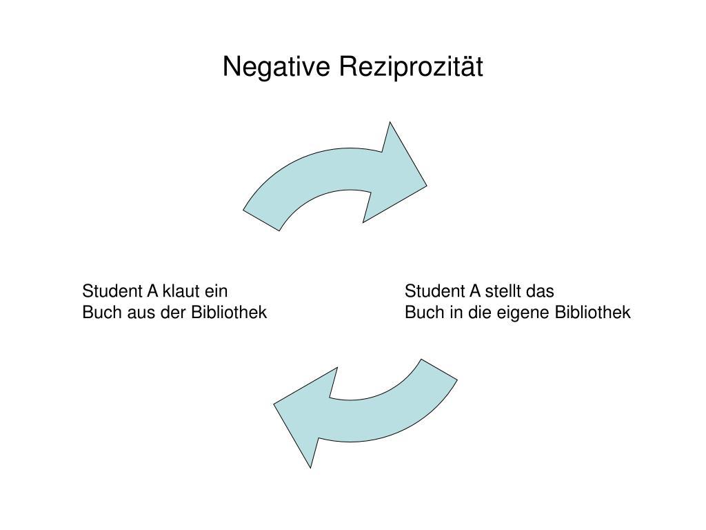 Negative Reziprozität