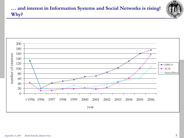 And interest in information systems and social networks is rising why