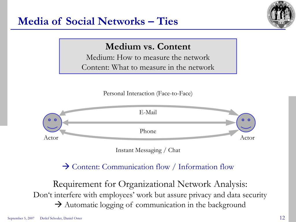 Media of Social Networks – Ties