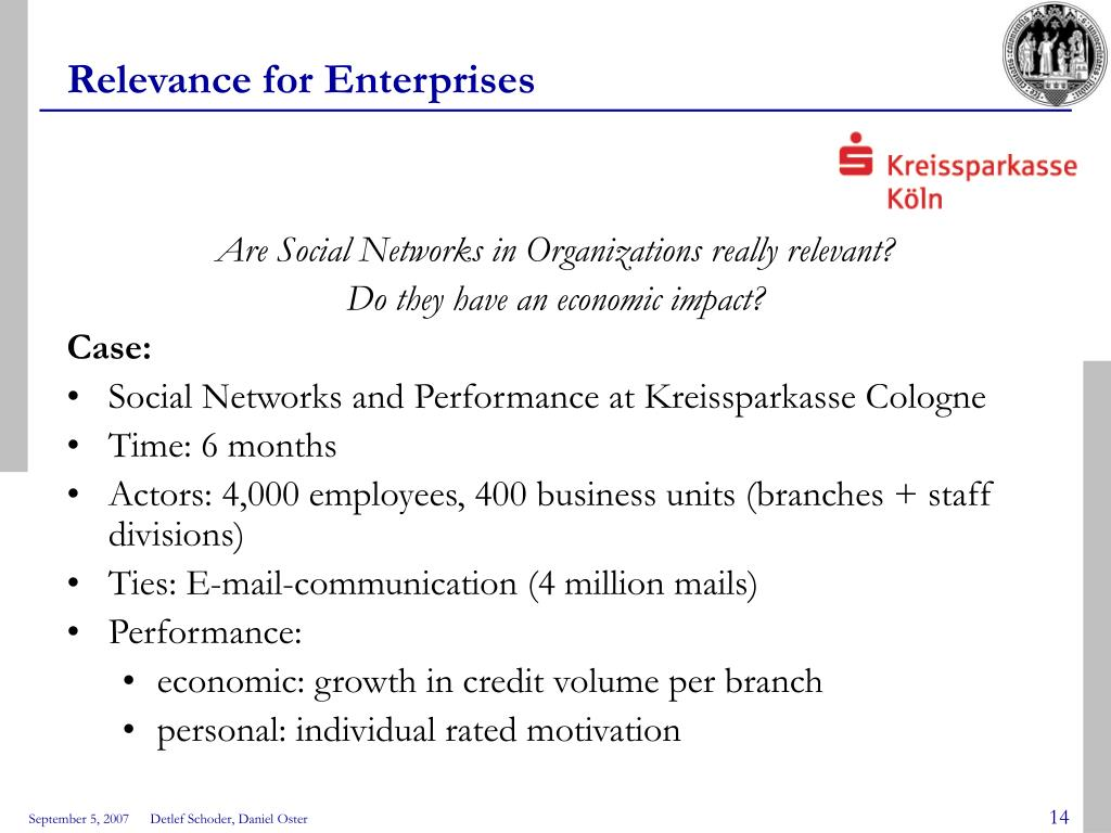 Relevance for Enterprises