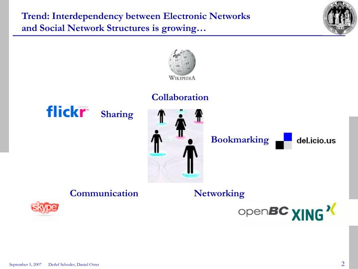 Trend interdependency between electronic networks and social network structures is growing
