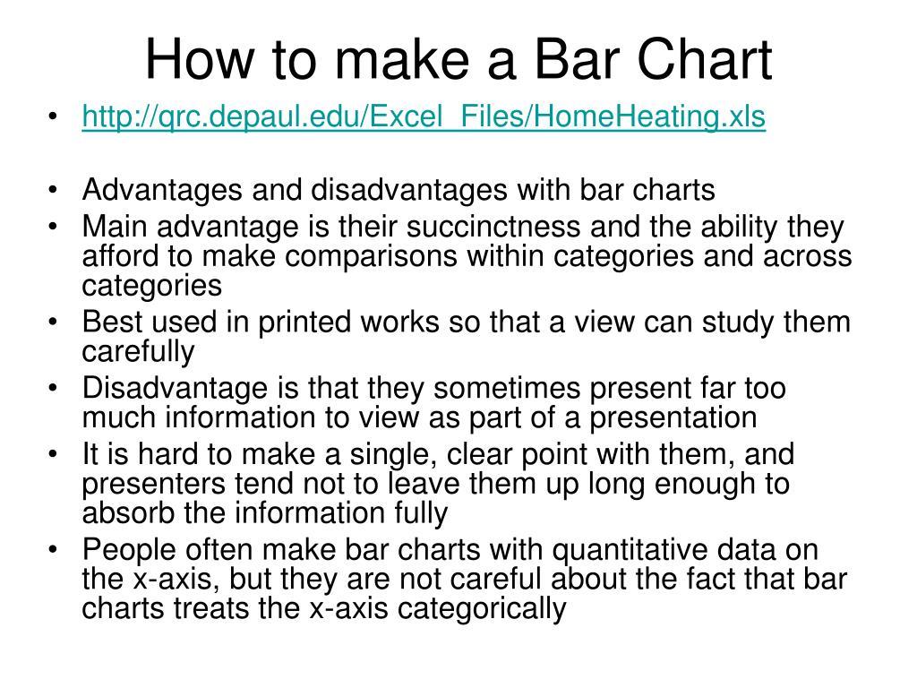 How to make a Bar Chart