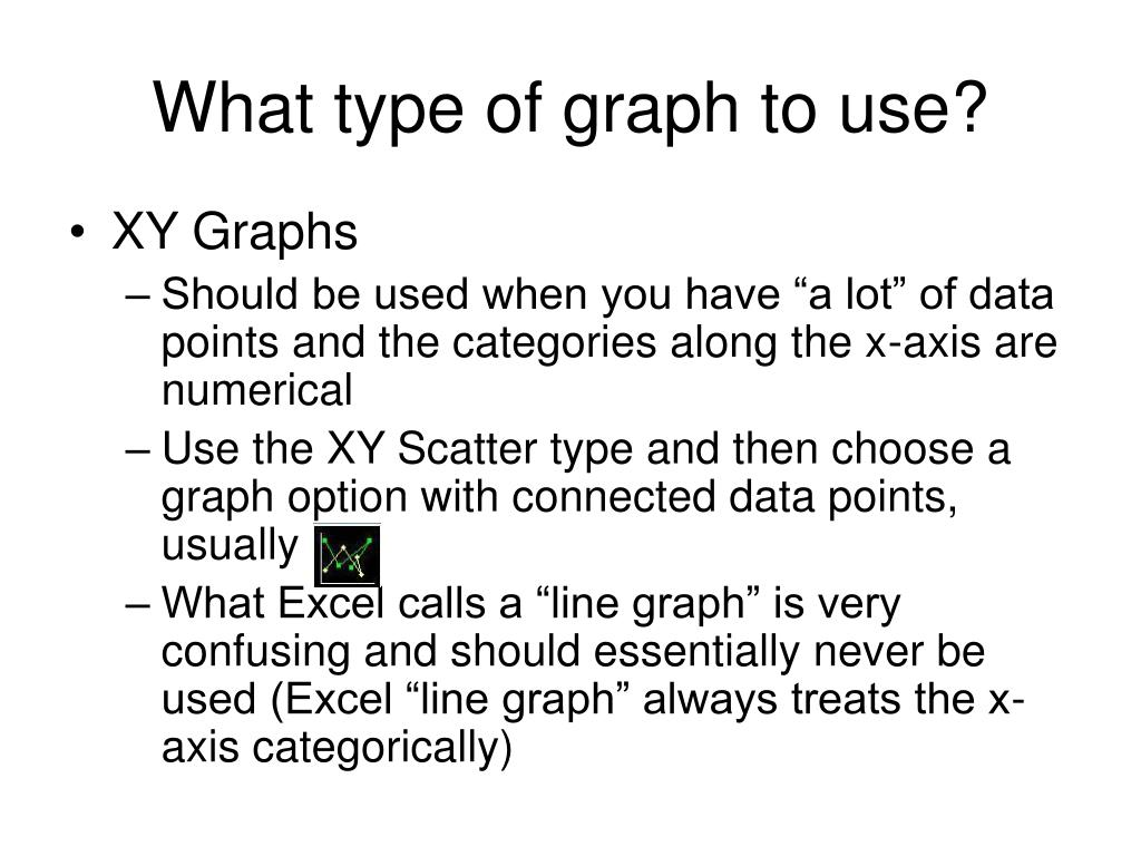 What type of graph to use?