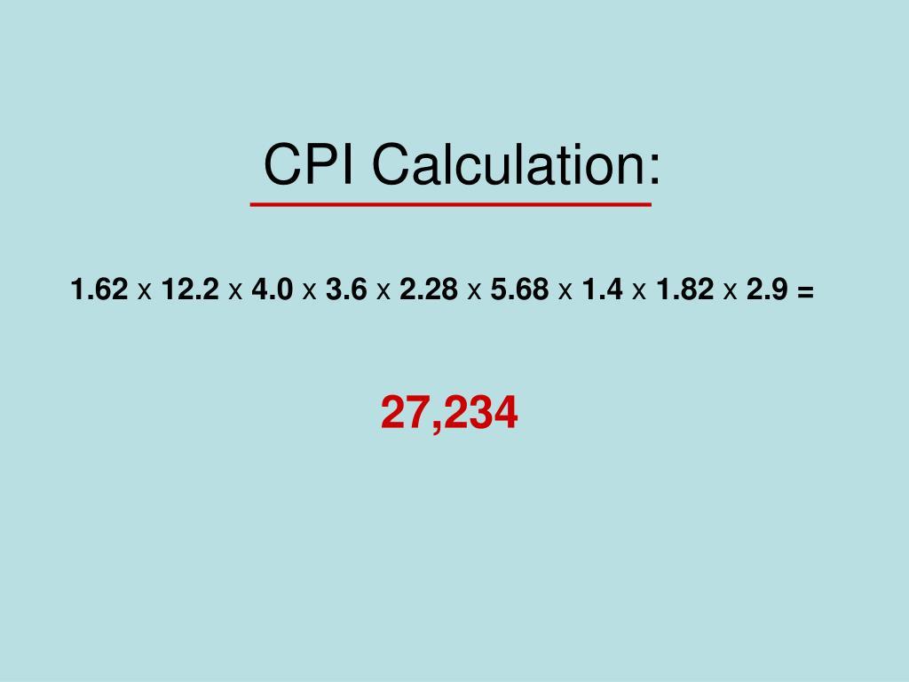 CPI Calculation: