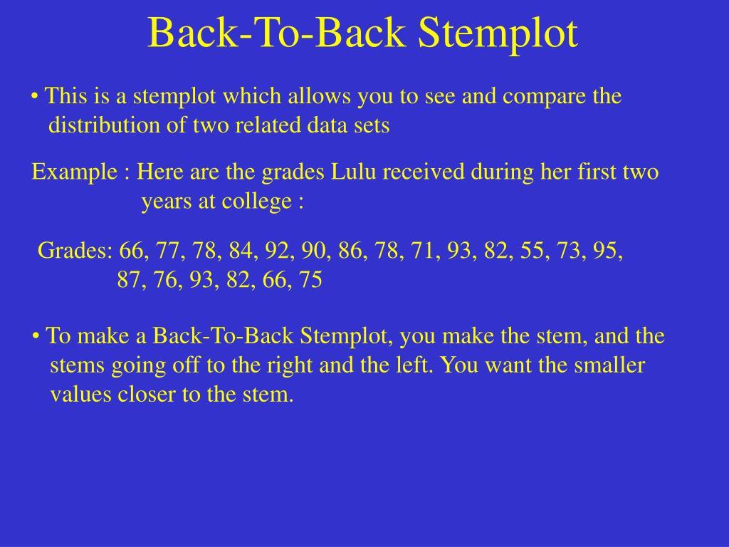 Back-To-Back Stemplot