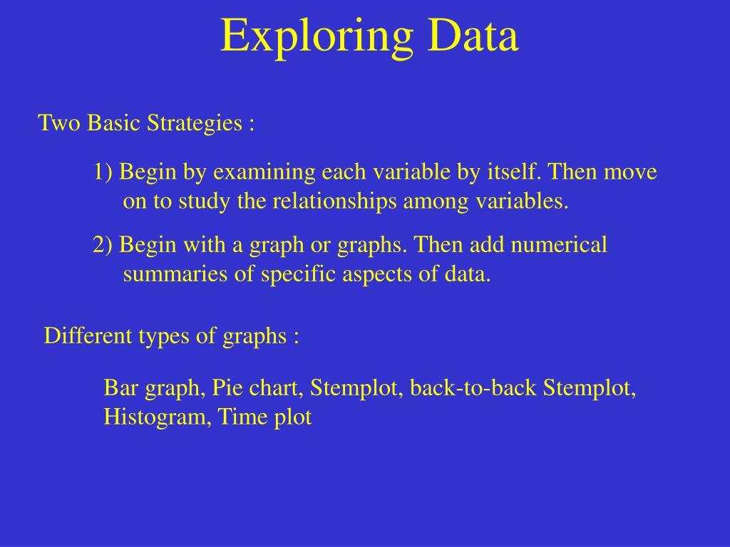 Exploring Data