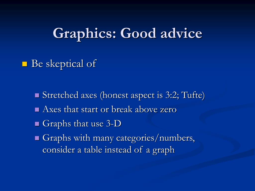 Graphics: Good advice