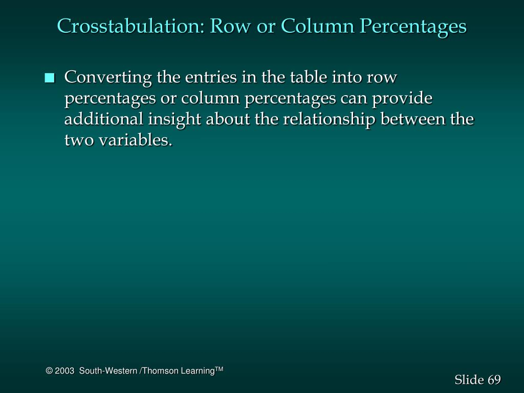 Crosstabulation: Row or Column Percentages