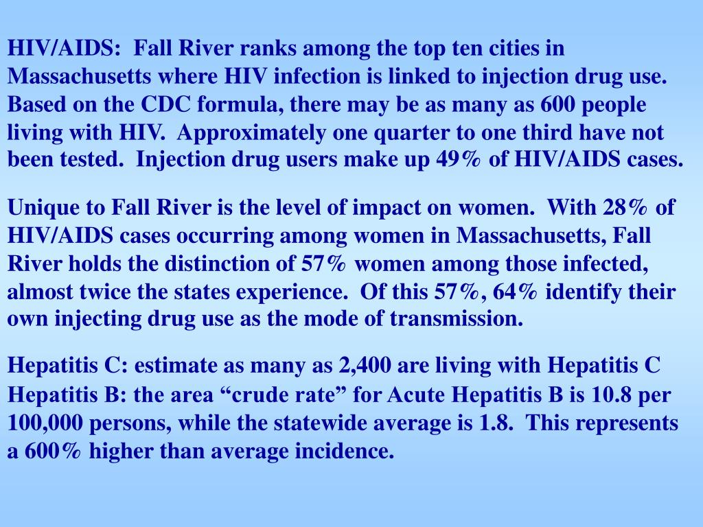 HIV/AIDS:  Fall River ranks among the top ten cities in Massachusetts where HIV infection is linked to injection drug use.  Based on the CDC formula, there may be as many as 600 people living with HIV.  Approximately one quarter to one third have not been tested.  Injection drug users make up 49% of HIV/AIDS cases.
