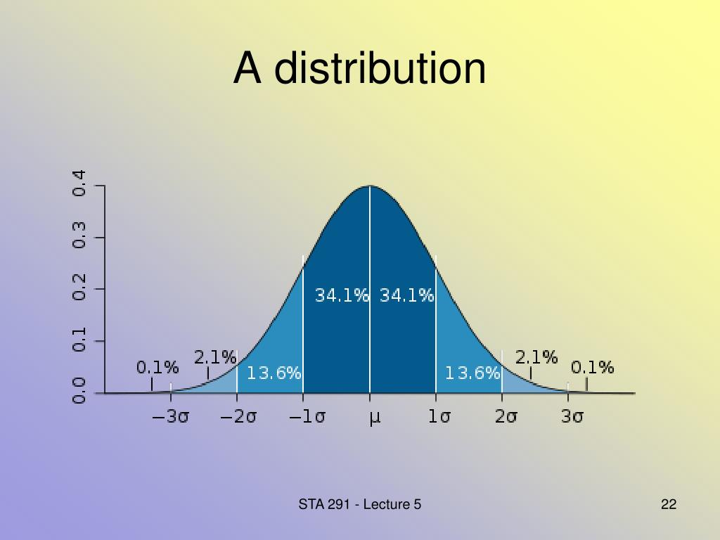 A distribution