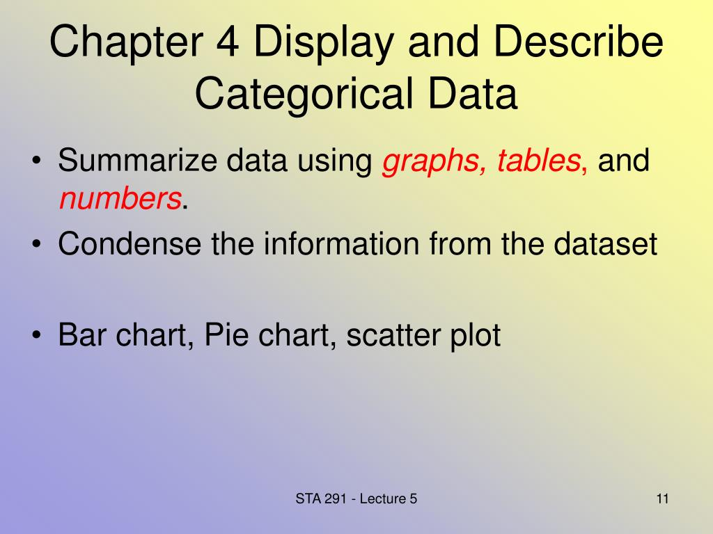Chapter 4 Display and Describe Categorical Data
