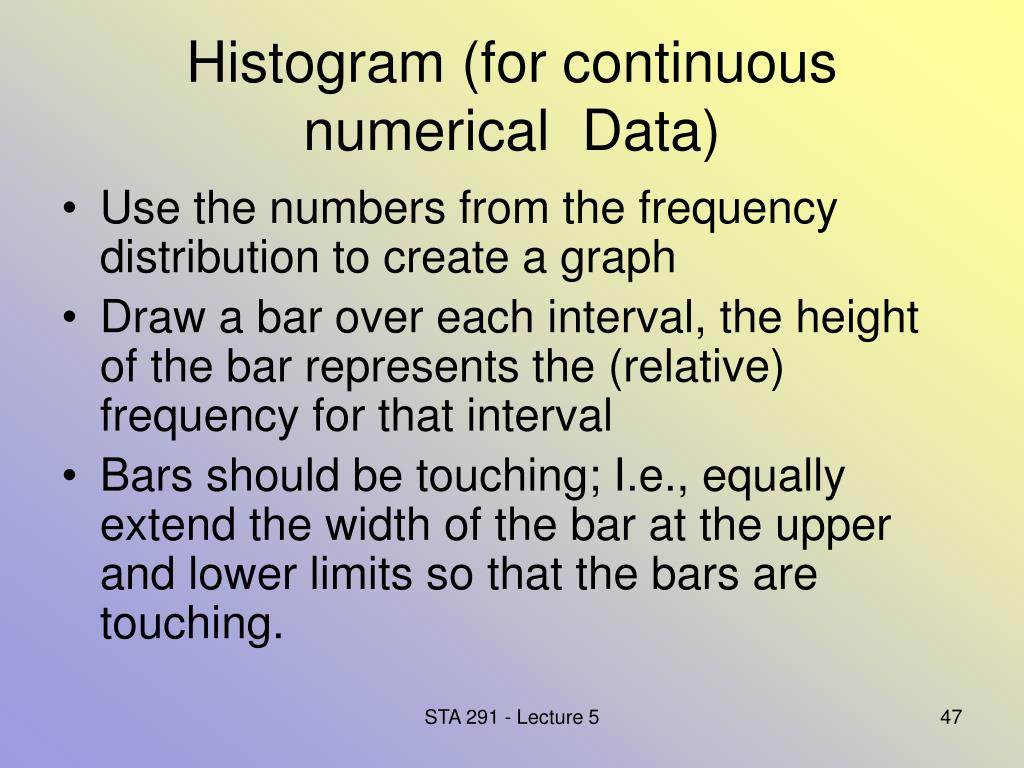 Histogram (for continuous numerical  Data)
