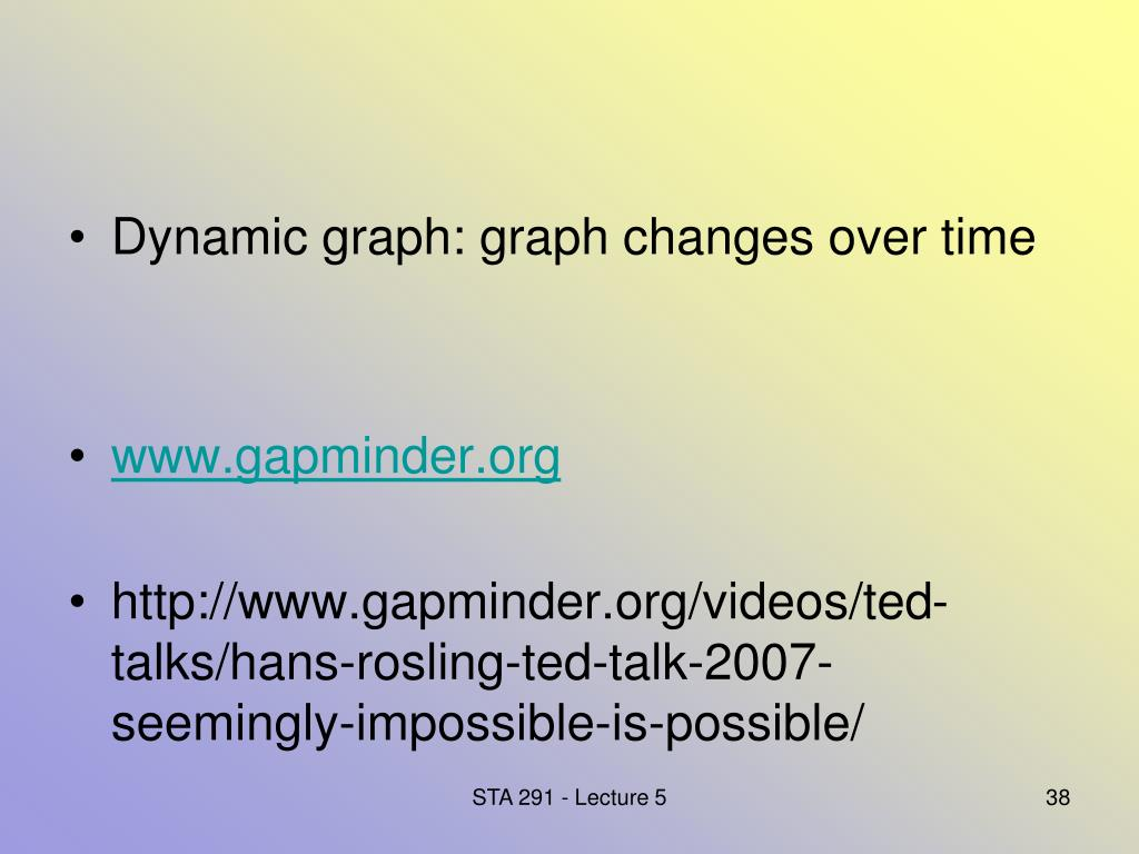 Dynamic graph: graph changes over time