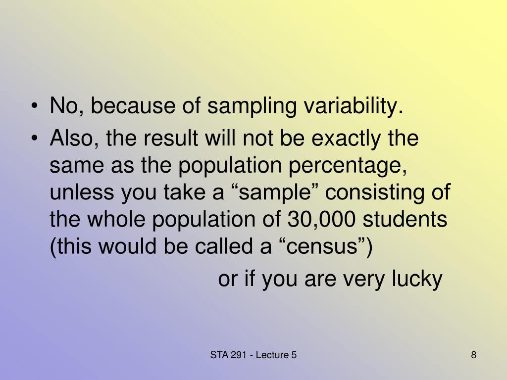 No, because of sampling variability.