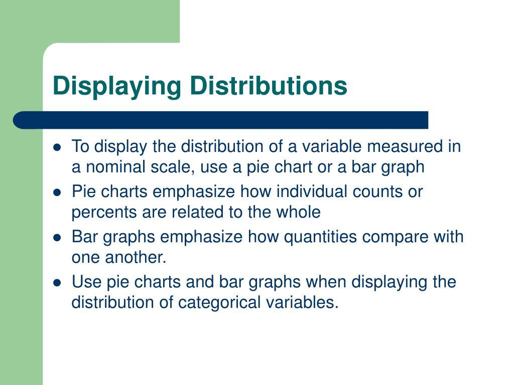 Displaying Distributions