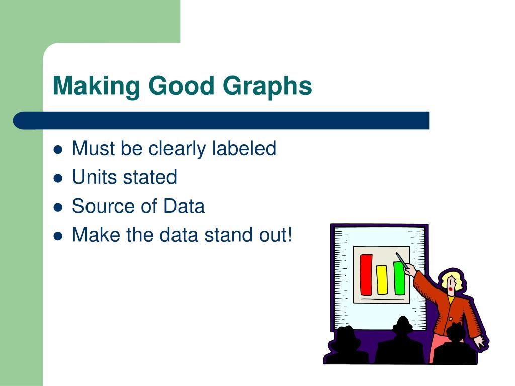 Making Good Graphs