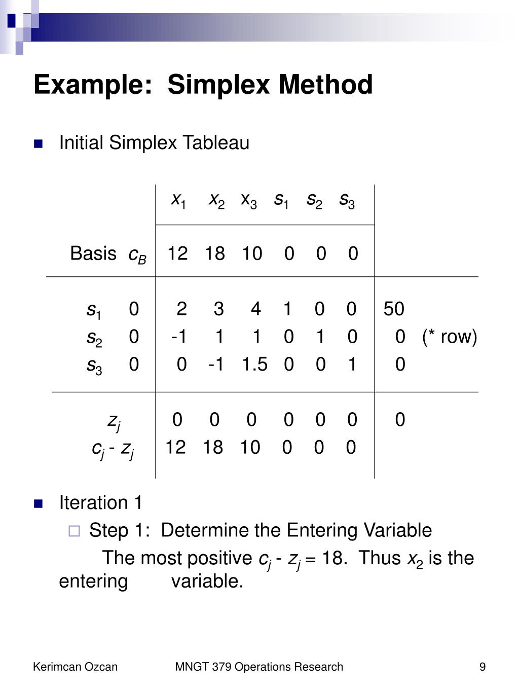 Research on the Simplex Method