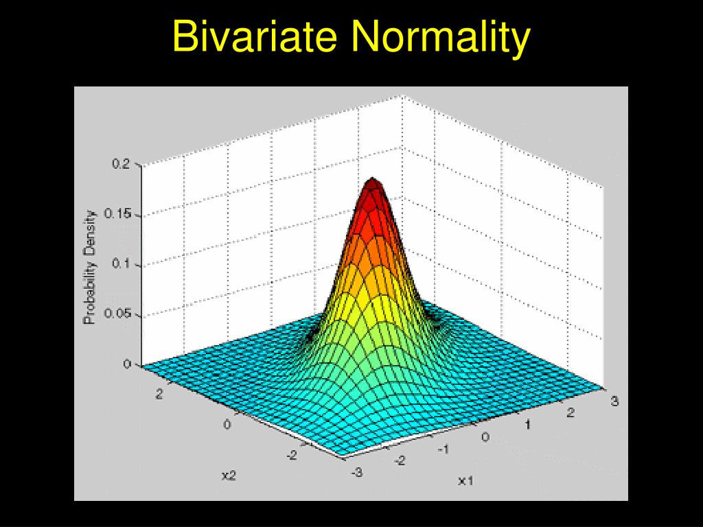 Bivariate Normality