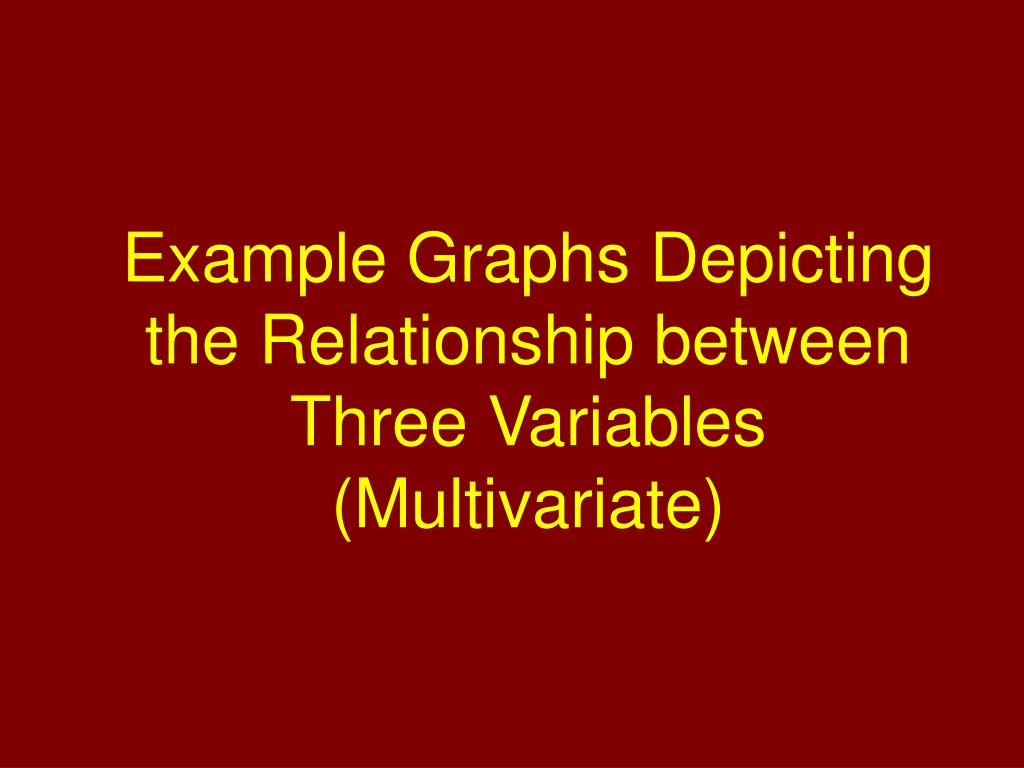 Example Graphs Depicting the Relationship between Three Variables (Multivariate)