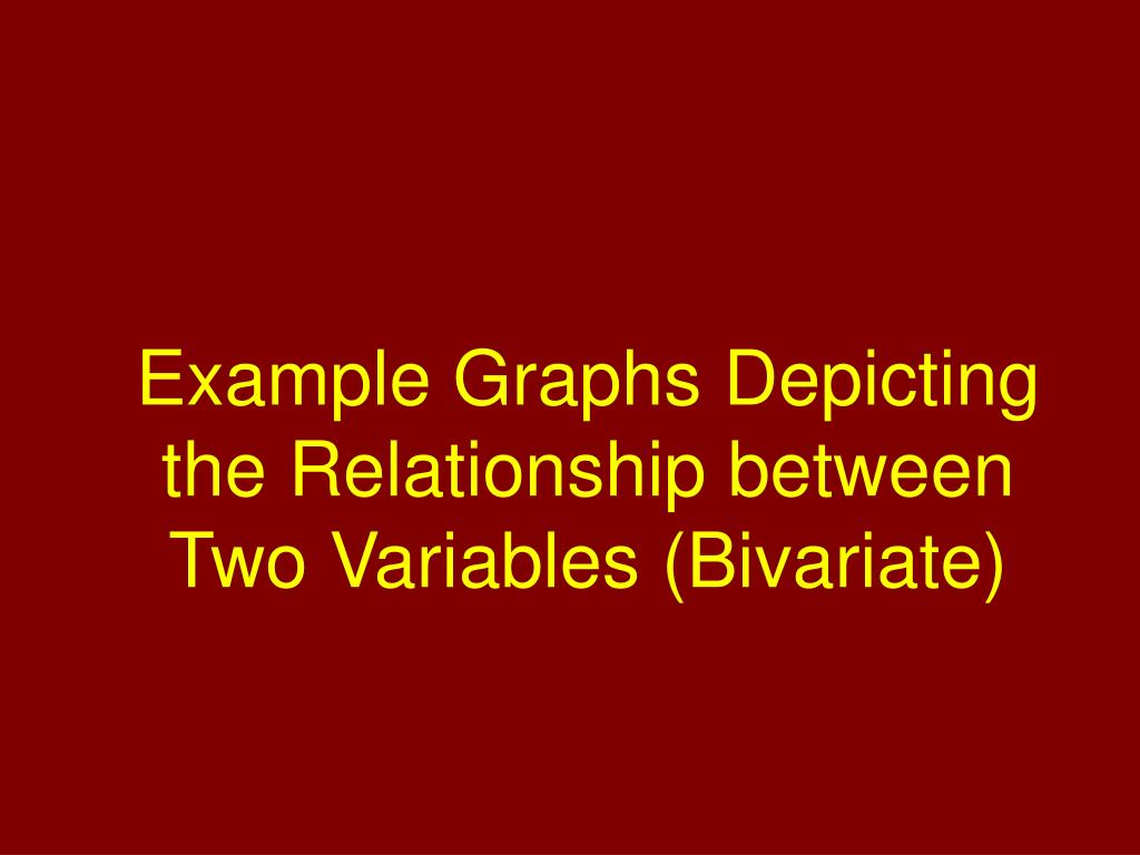 Example Graphs Depicting the Relationship between Two Variables (Bivariate)