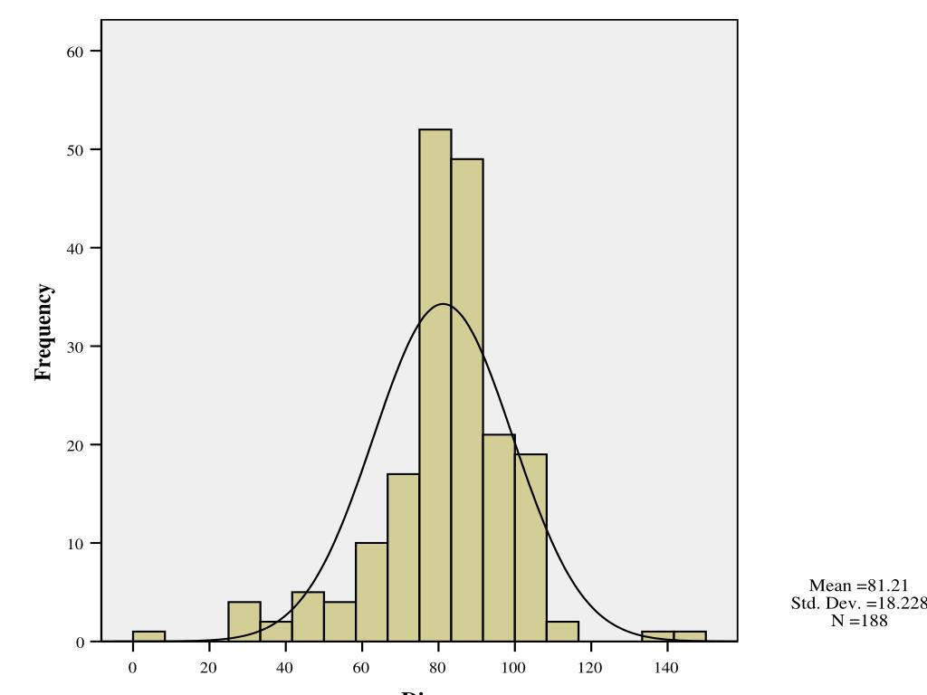 Example 'normal' distribution 1