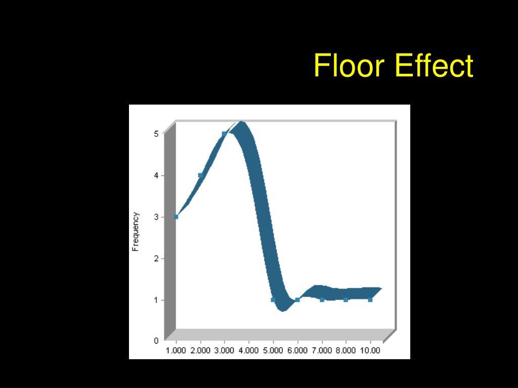 Floor Effect