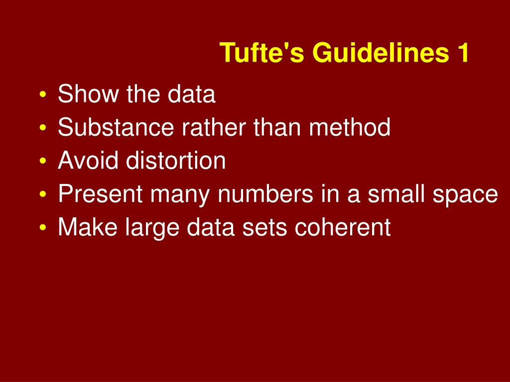 Tufte's Guidelines 1