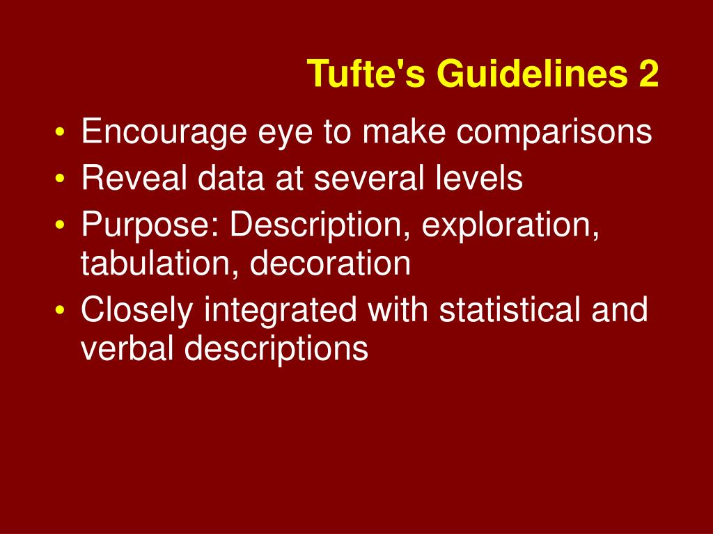Tufte's Guidelines 2