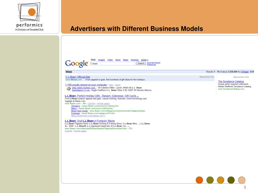 Advertisers with Different Business Models