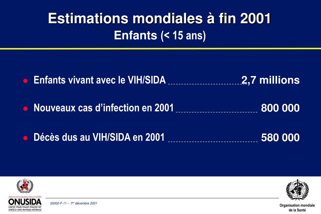 Estimations mondiales à fin 2001