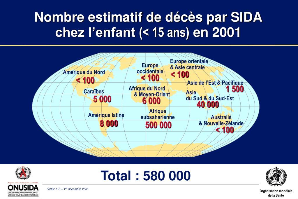 Nombre estimatif de décès par SIDA