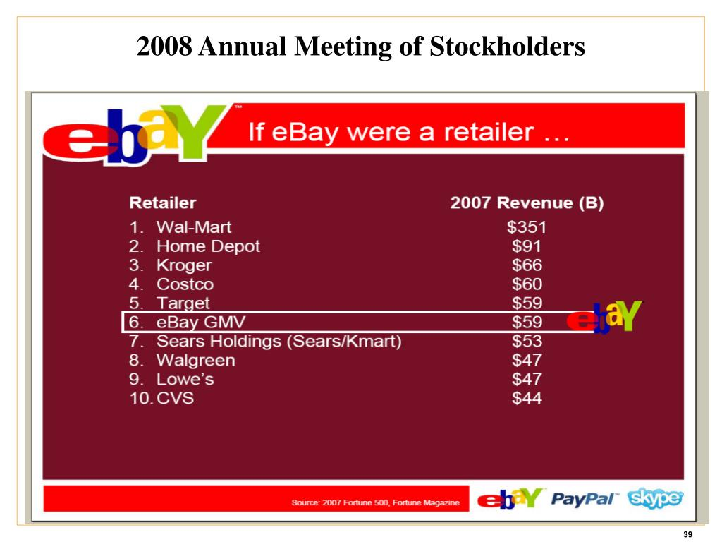 2008 Annual Meeting of Stockholders