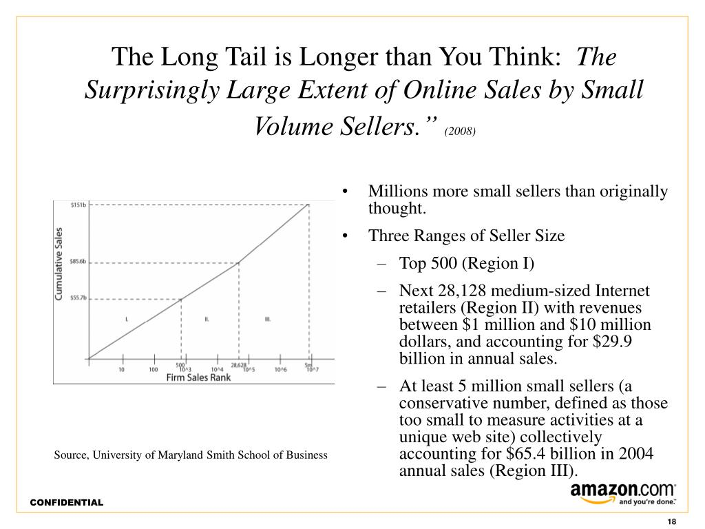 Millions more small sellers than originally thought.