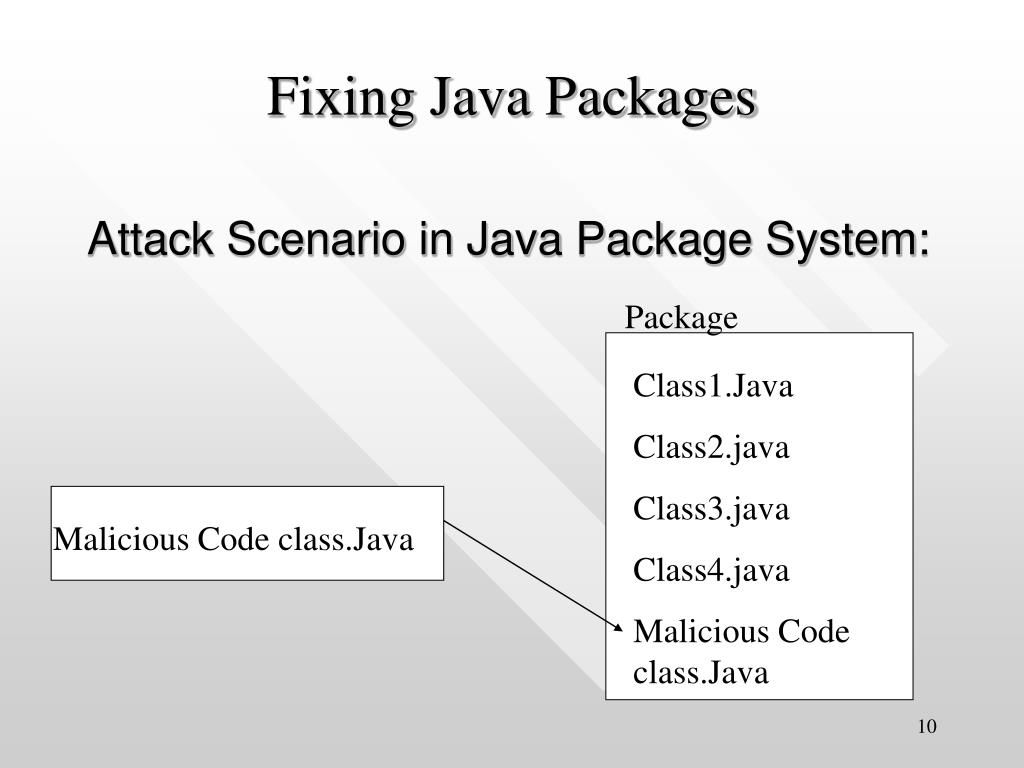 Fixing Java Packages