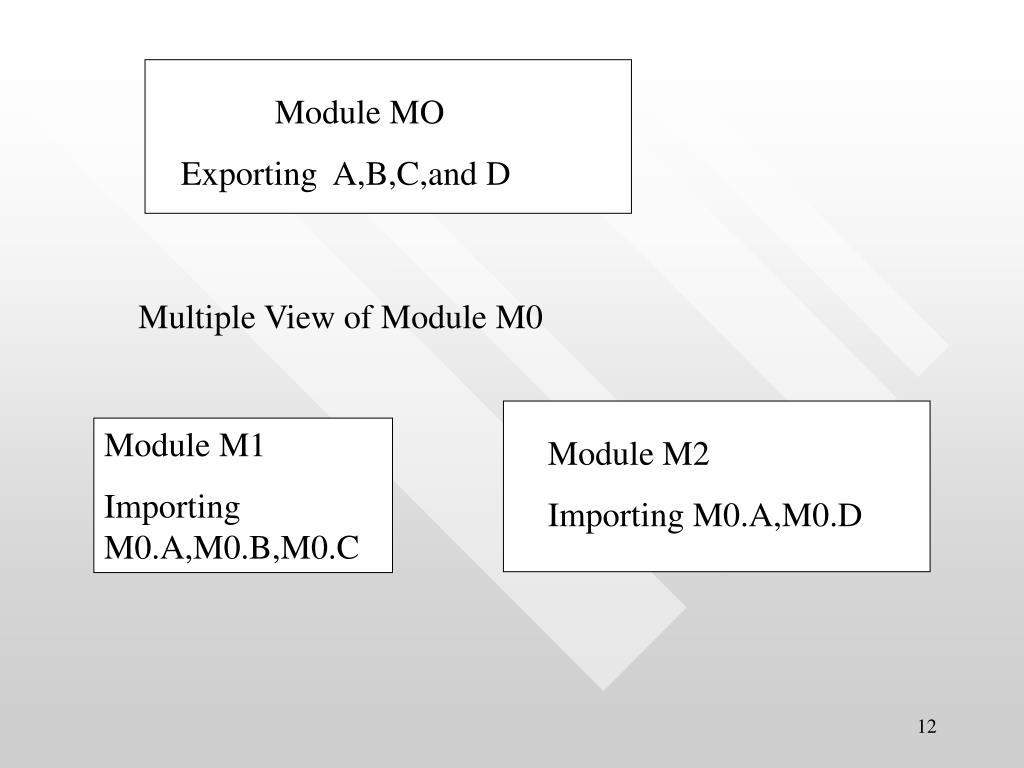 Module MO