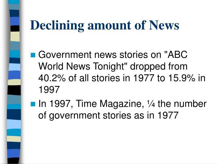 Declining amount of News