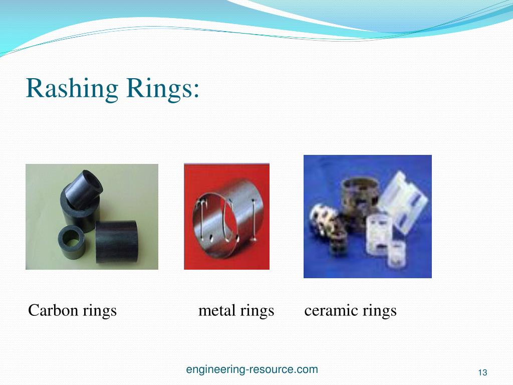 Rashing Rings: