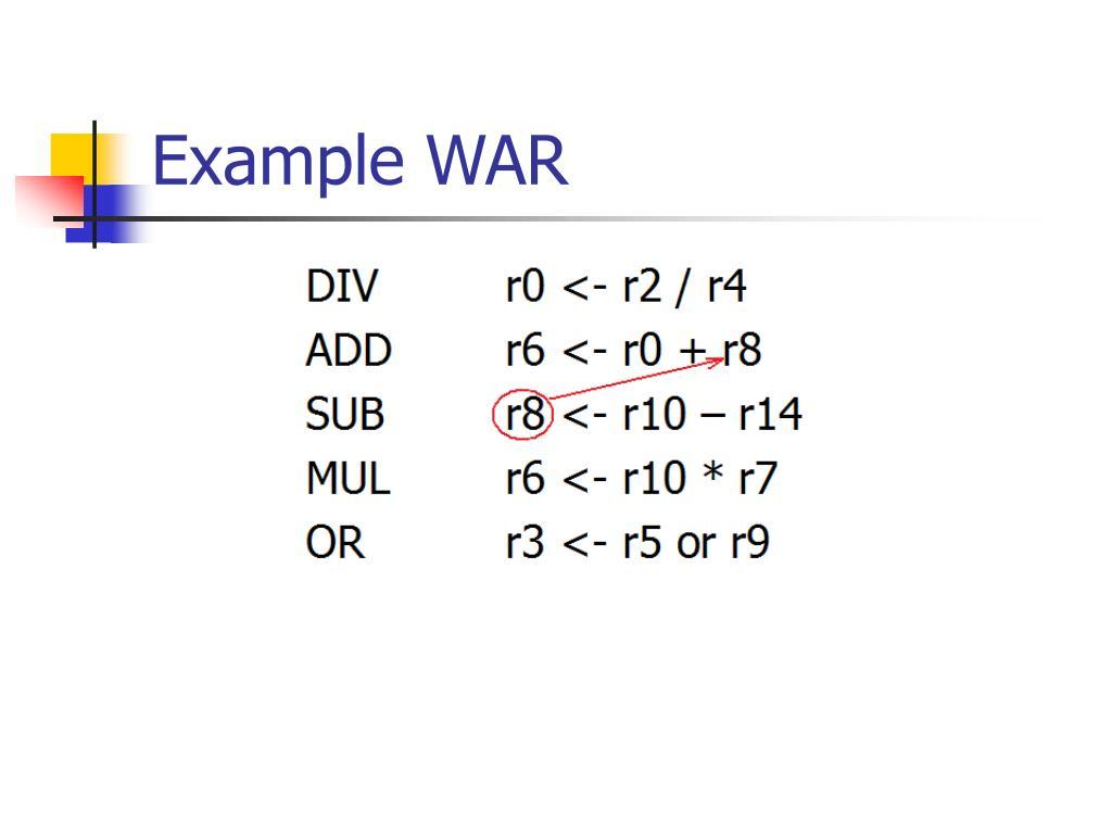 Example WAR
