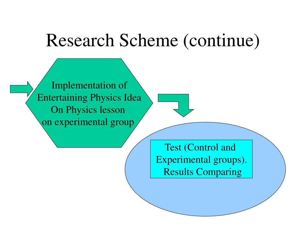 Research Scheme (continue)