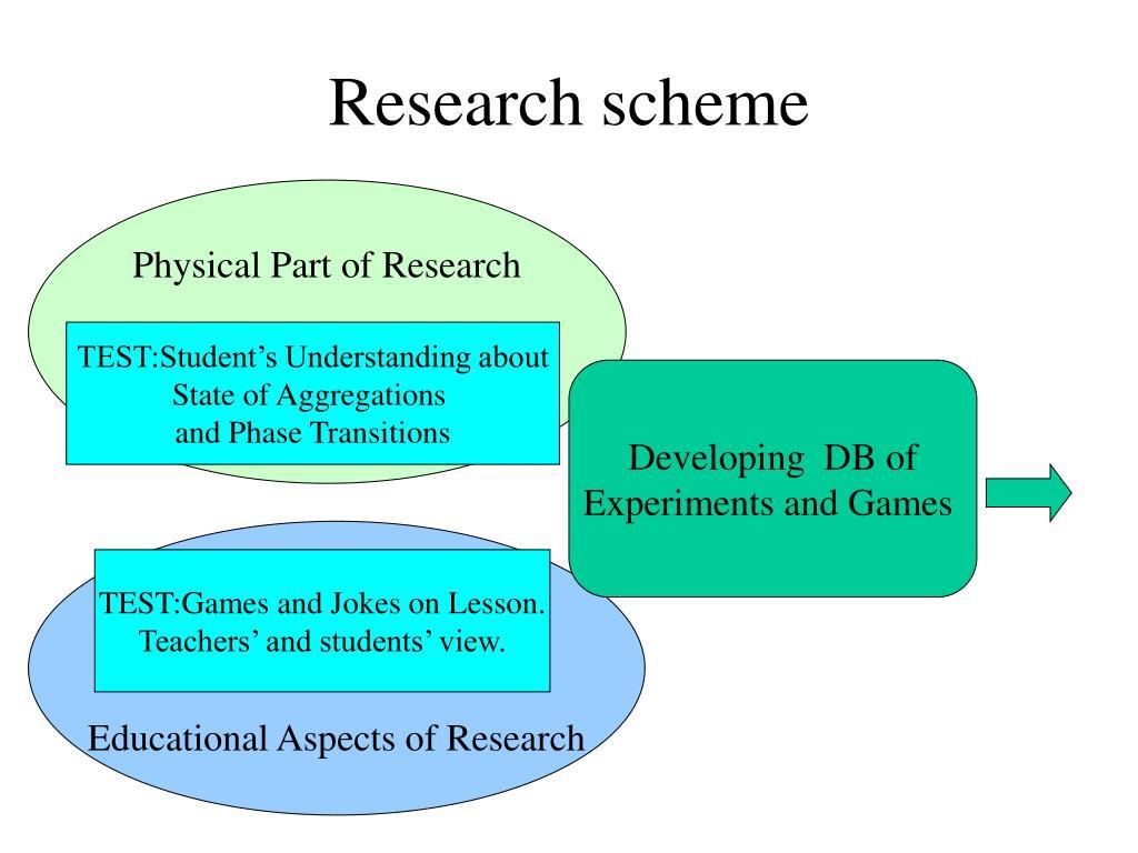 Research scheme