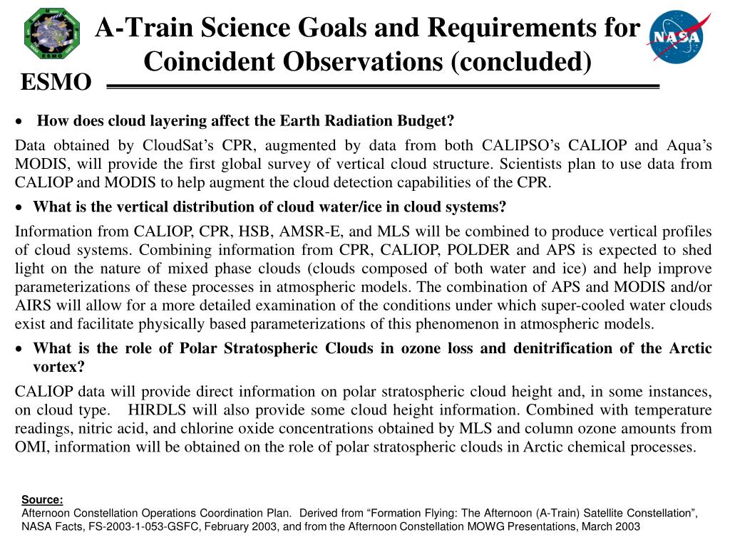 A-Train Science Goals and Requirements for Coincident Observations (concluded)