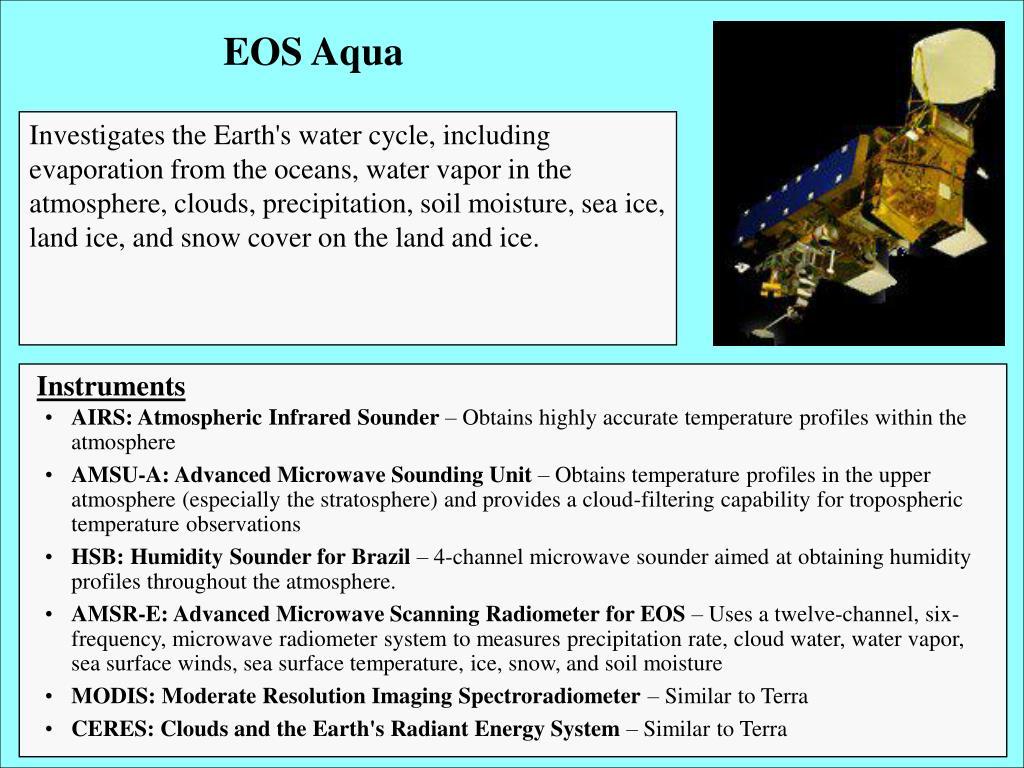 EOS Aqua