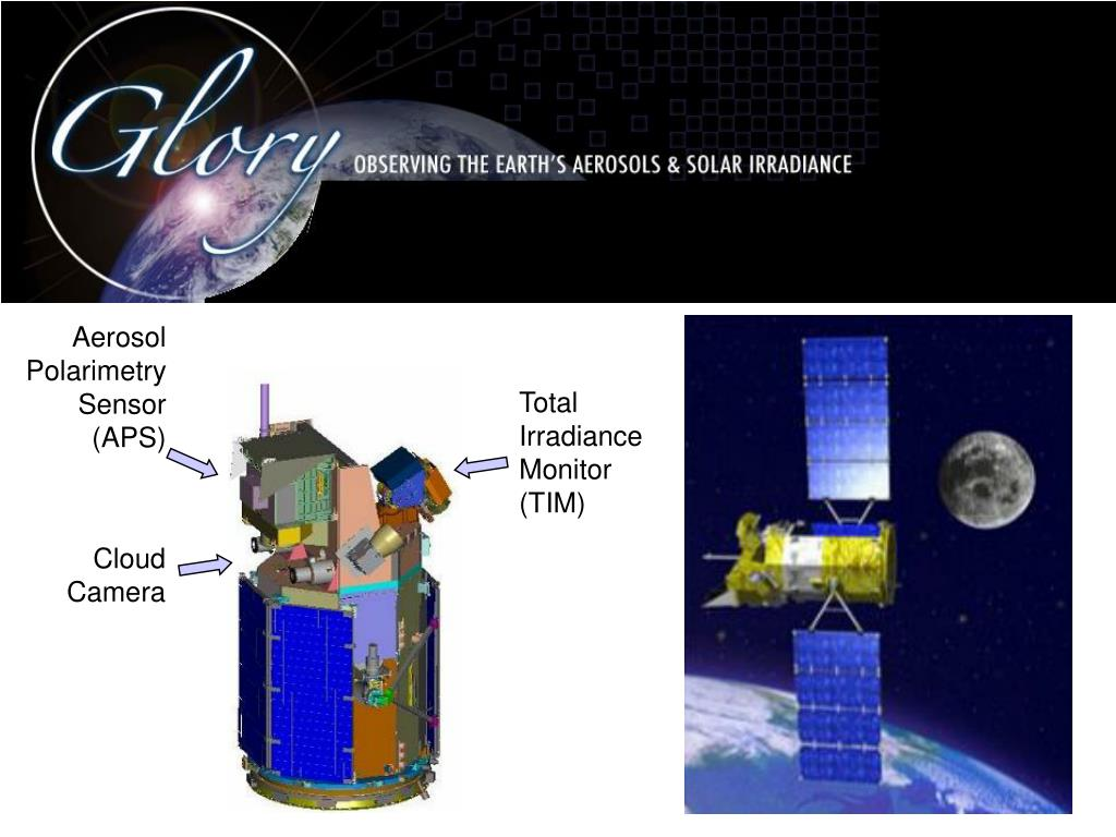 Aerosol Polarimetry Sensor